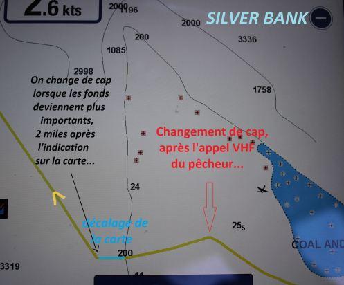 """Changement de cap dans le """"Silvber Bank"""""""